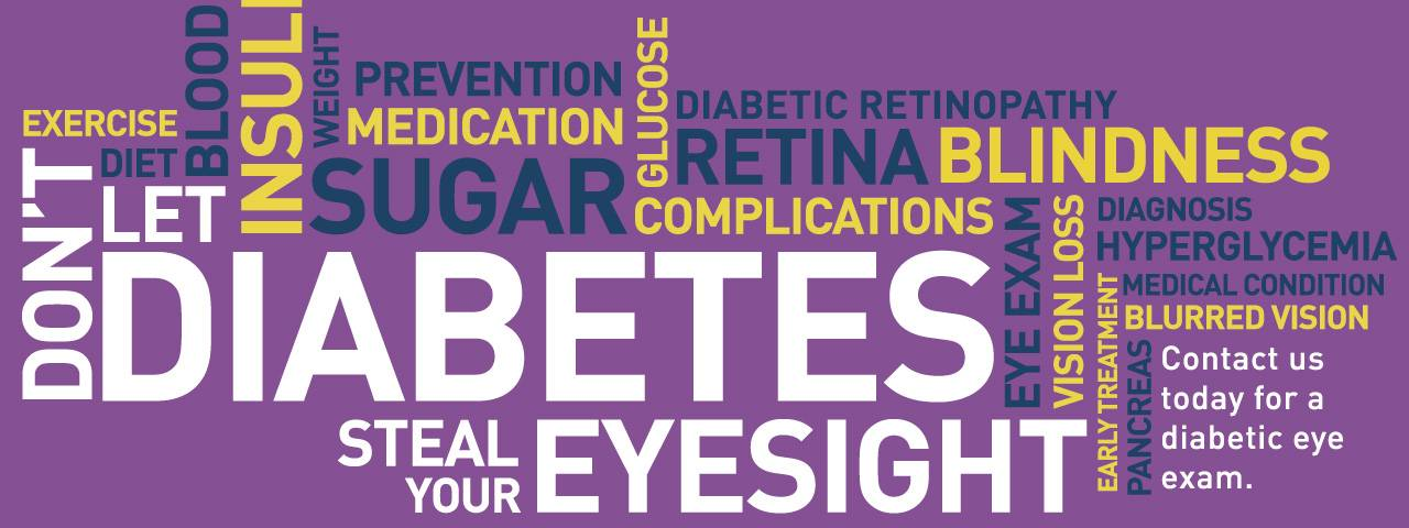 diabetes-awareness-word-cloud-slideshow